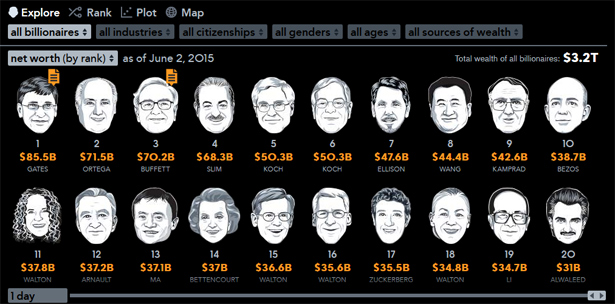 top_200_billionaires